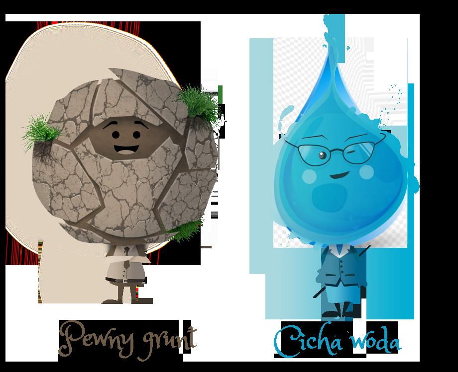 grunt woda